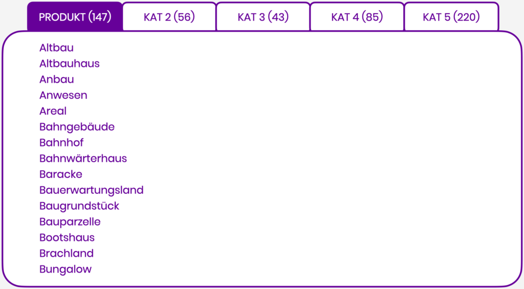 keyword category image